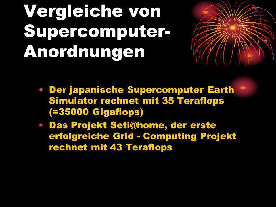 Vergleiche von Supercomputer-Anordnungen