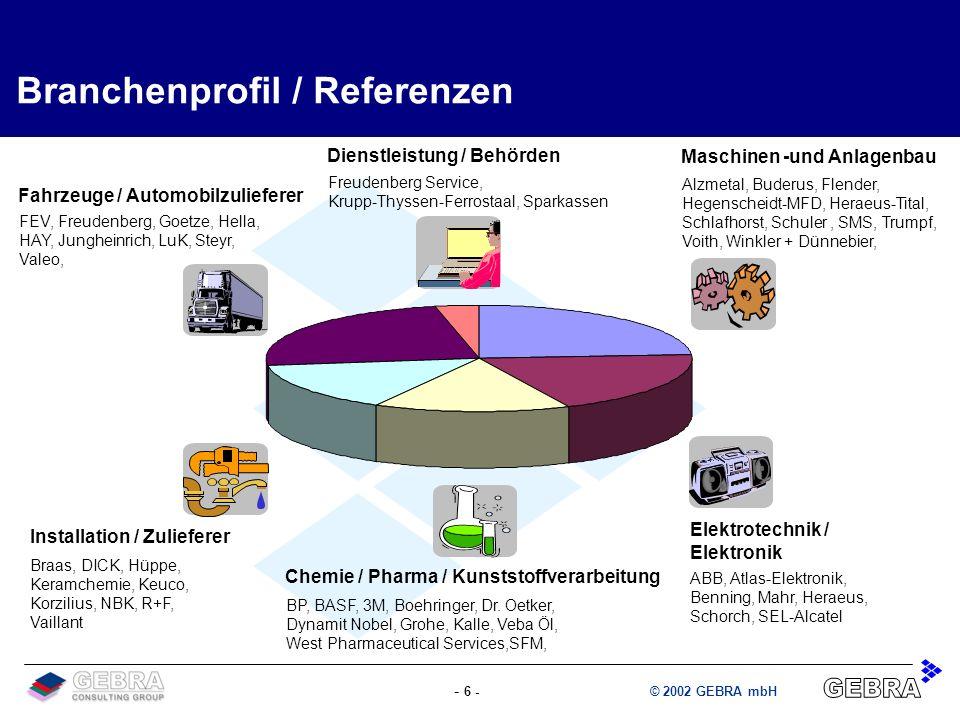 Branchenprofil / Referenzen