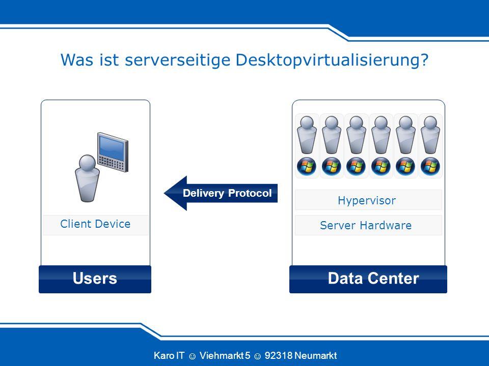 Was ist serverseitige Desktopvirtualisierung