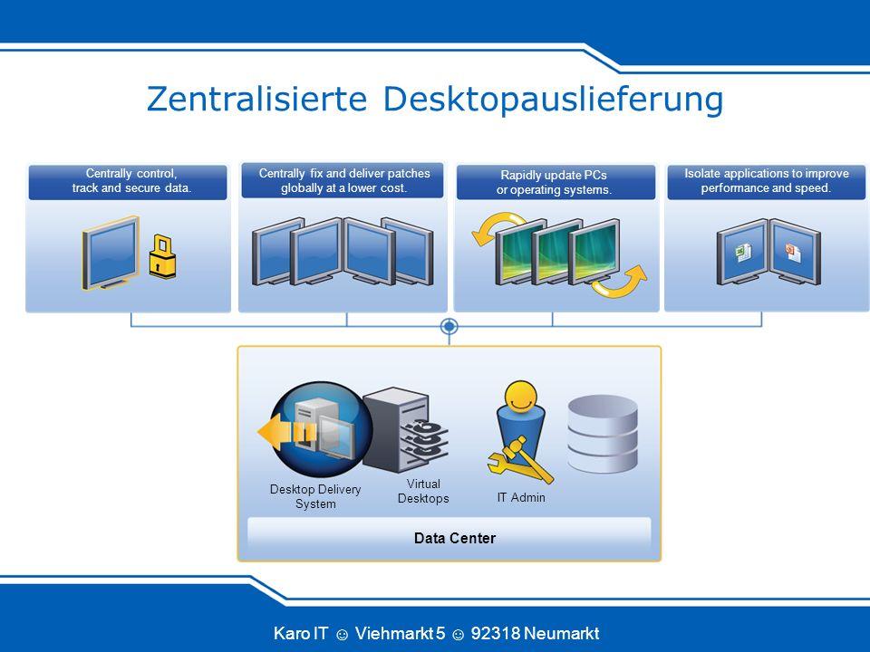 Zentralisierte Desktopauslieferung