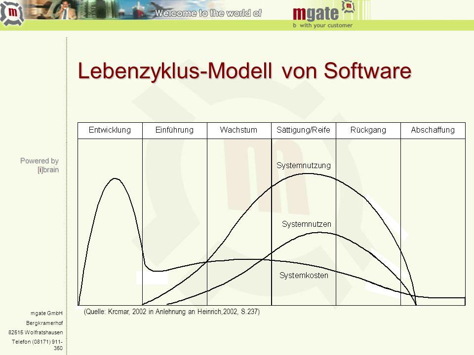 Lebenzyklus-Modell von Software