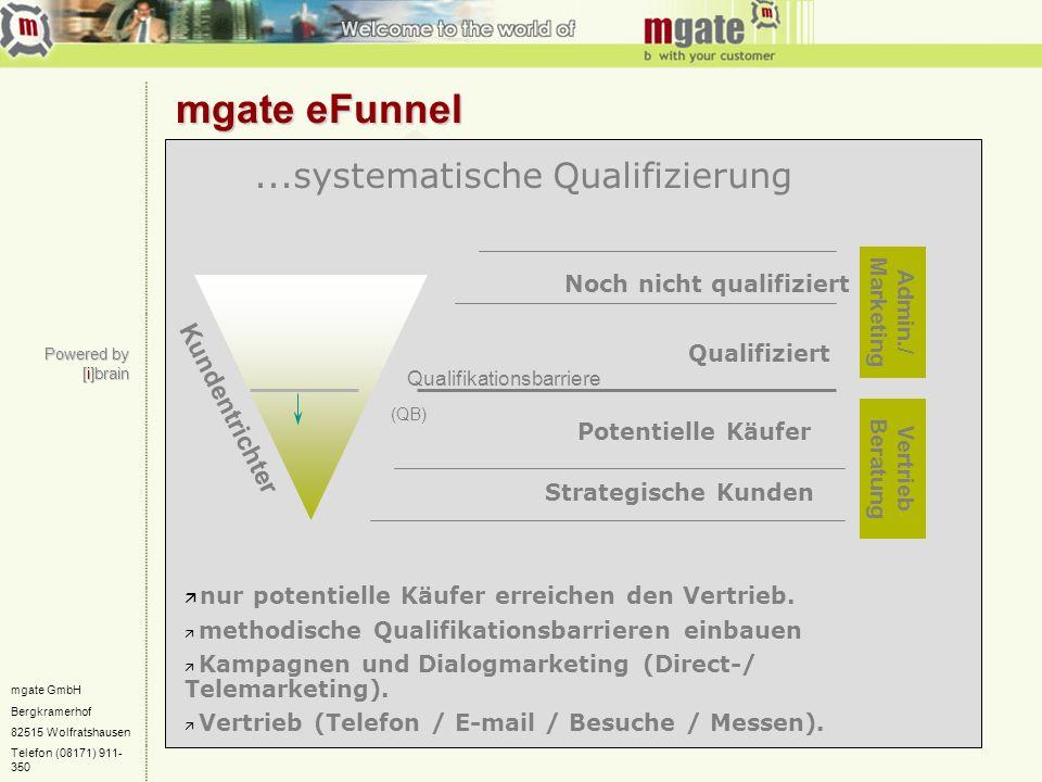 mgate eFunnel ...systematische Qualifizierung