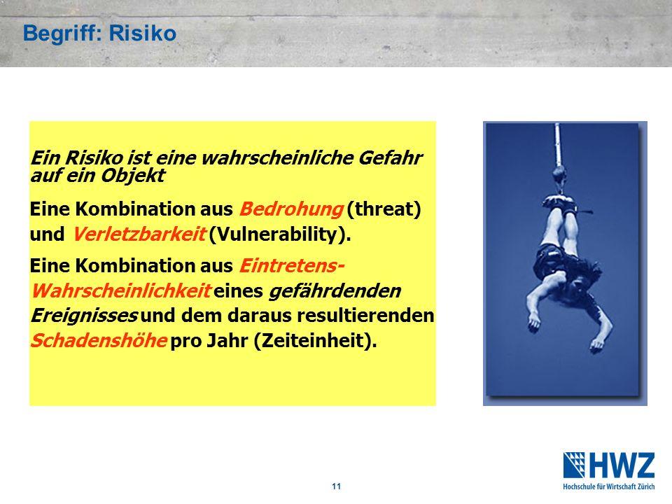 Begriff: RisikoEin Risiko ist eine wahrscheinliche Gefahr auf ein Objekt.