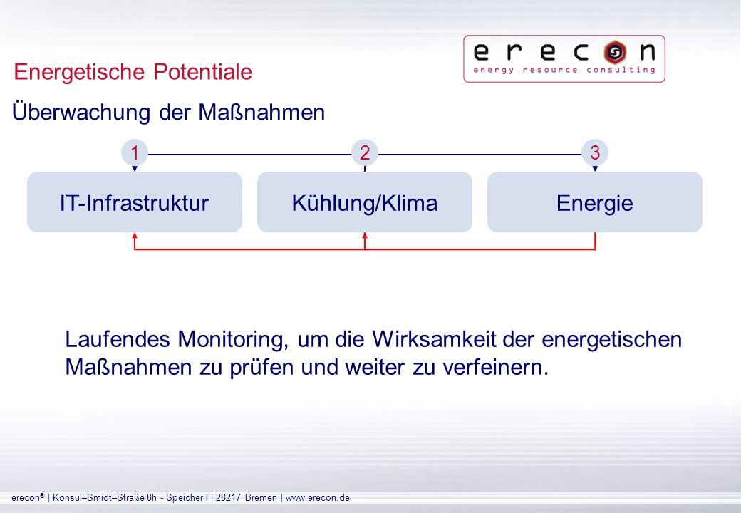 Energetische Potentiale
