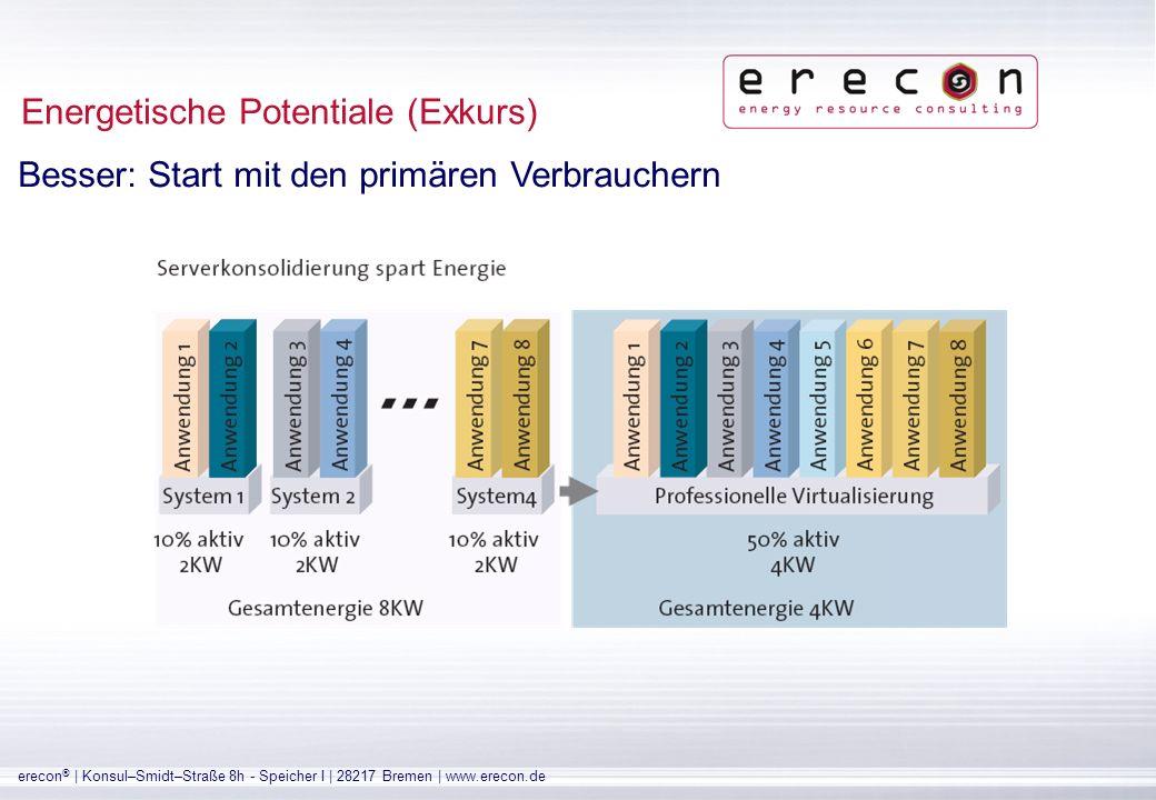 Energetische Potentiale (Exkurs)