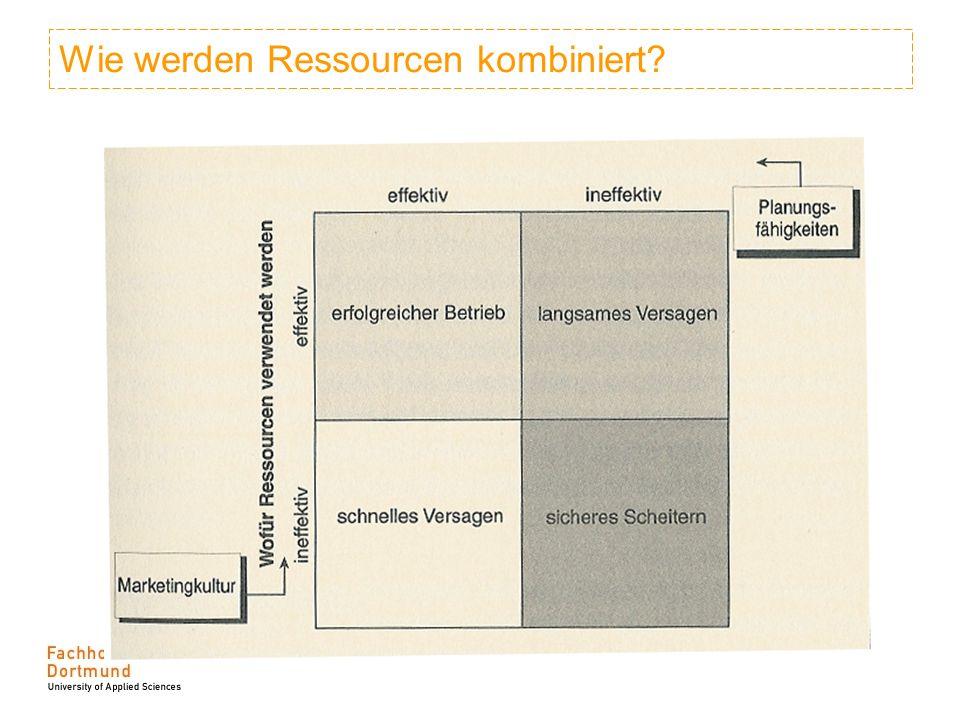 Wie werden Ressourcen kombiniert