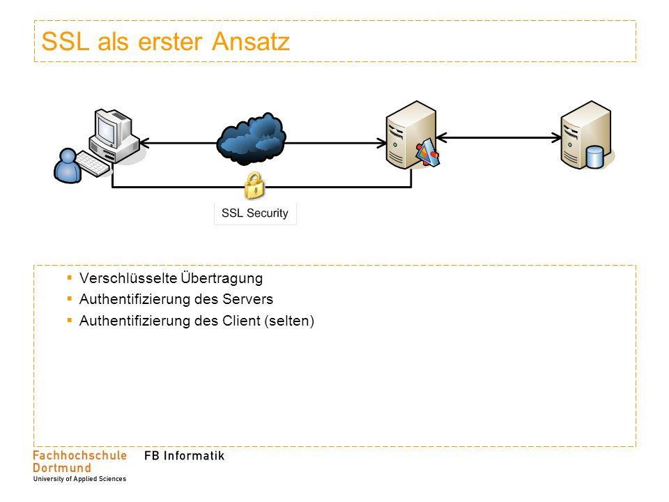 SSL als erster Ansatz Verschlüsselte Übertragung