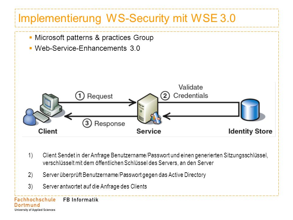 Implementierung WS-Security mit WSE 3.0