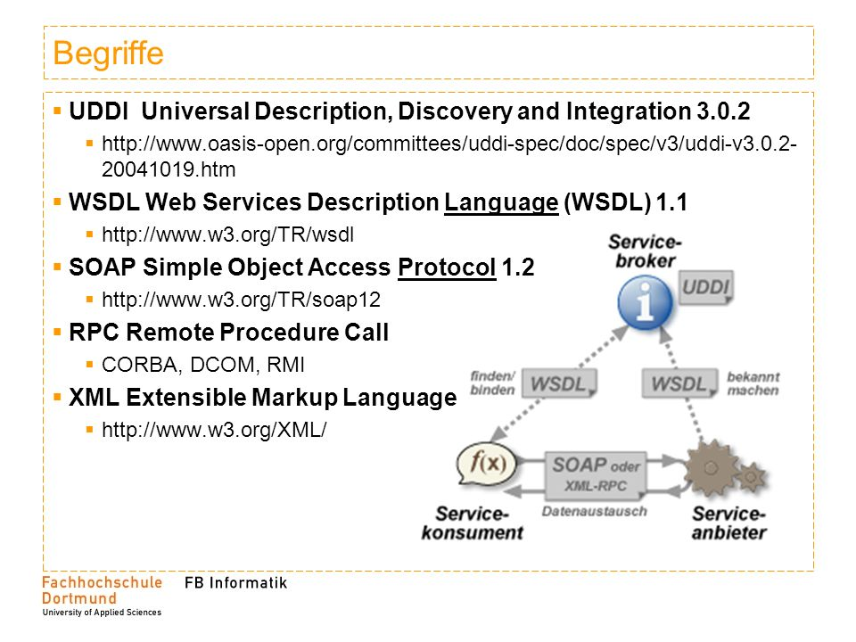 Begriffe UDDI Universal Description, Discovery and Integration 3.0.2