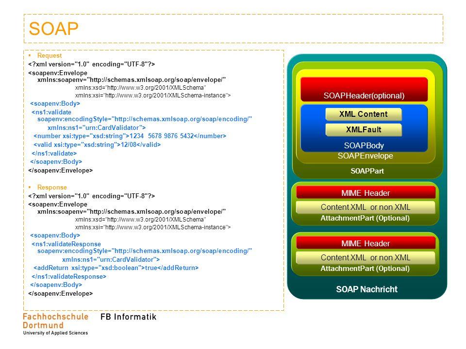 SOAP SOAP Nachricht SOAPHeader(optional) XML Content SOAPEnvelope