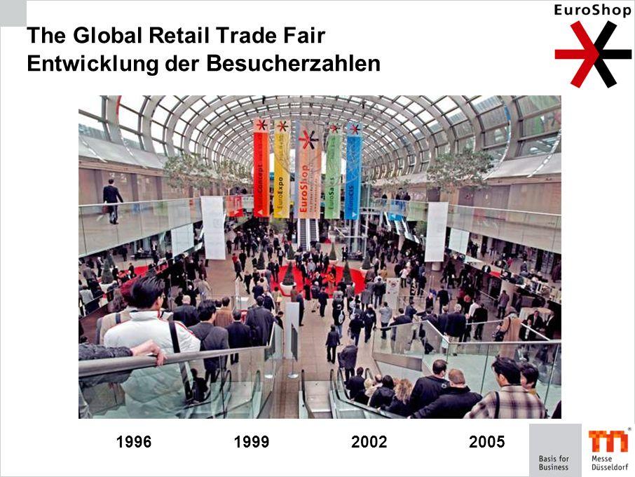 The Global Retail Trade Fair Entwicklung der Besucherzahlen