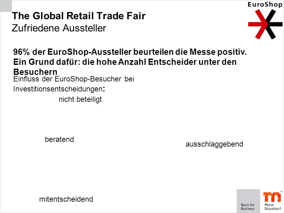 The Global Retail Trade Fair Zufriedene Aussteller