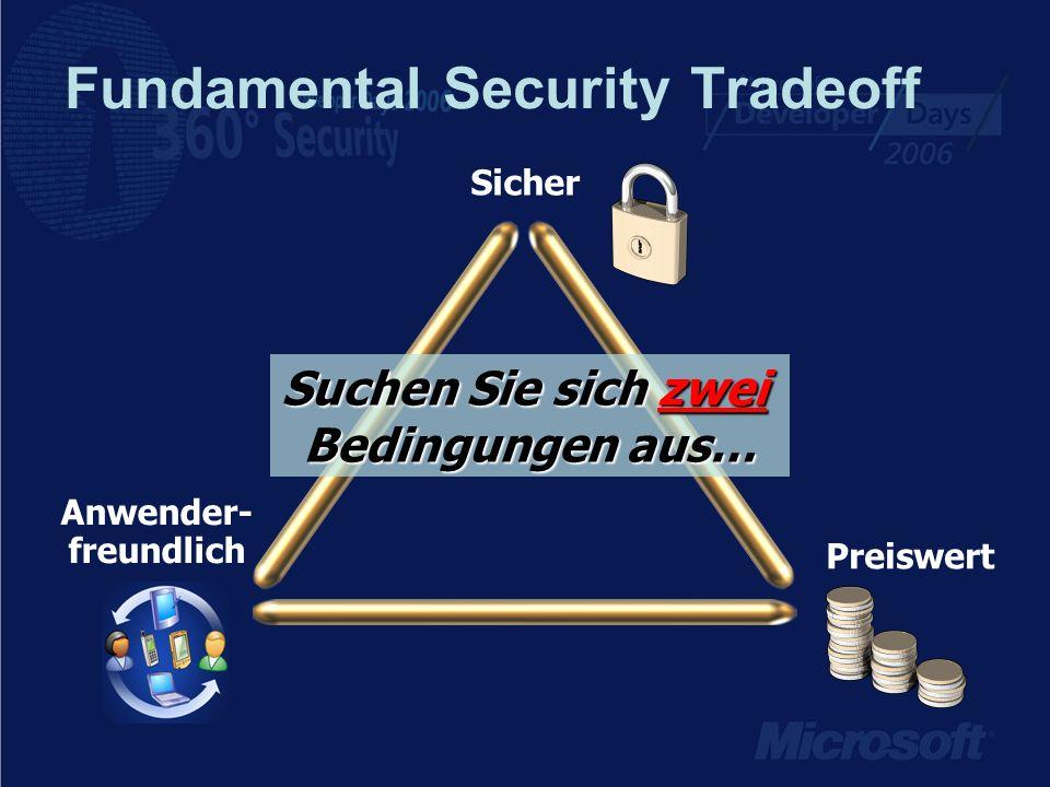 Fundamental Security Tradeoff