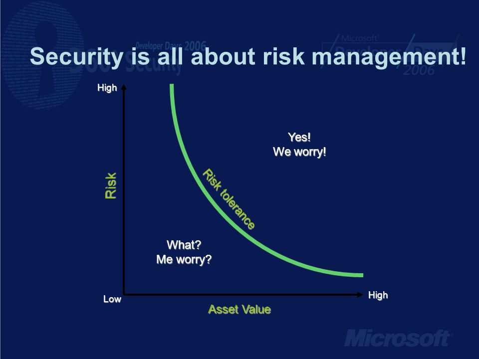 Security is all about risk management!