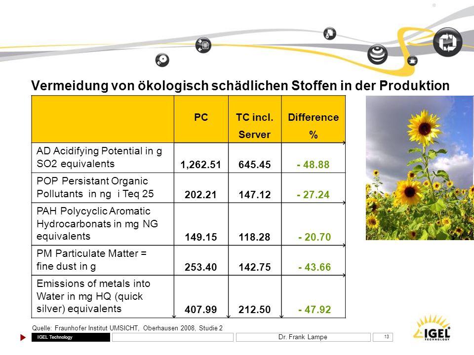 Vermeidung von ökologisch schädlichen Stoffen in der Produktion