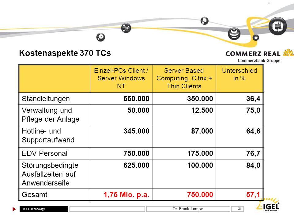 Kostenaspekte 370 TCs Standleitungen 550.000 350.000 36,4