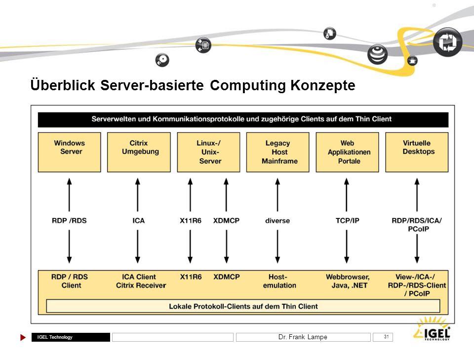 Überblick Server-basierte Computing Konzepte