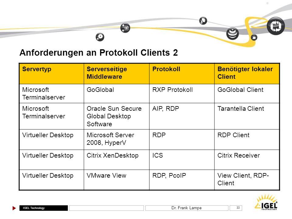 Anforderungen an Protokoll Clients 2