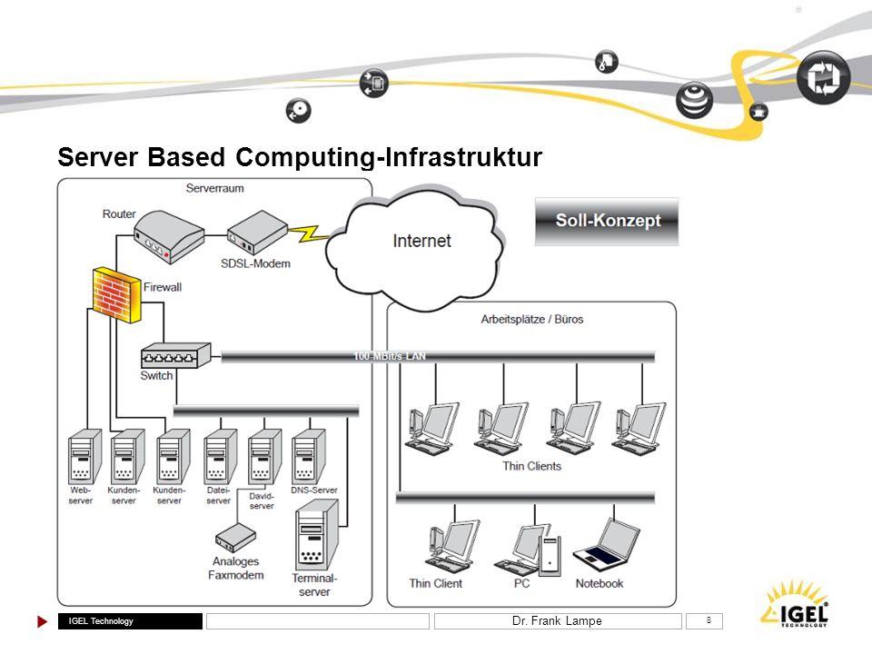 Server Based Computing-Infrastruktur