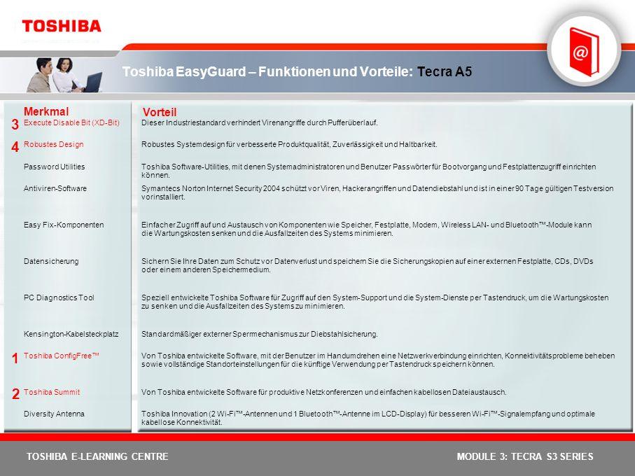 Toshiba EasyGuard – Funktionen und Vorteile: Tecra A5