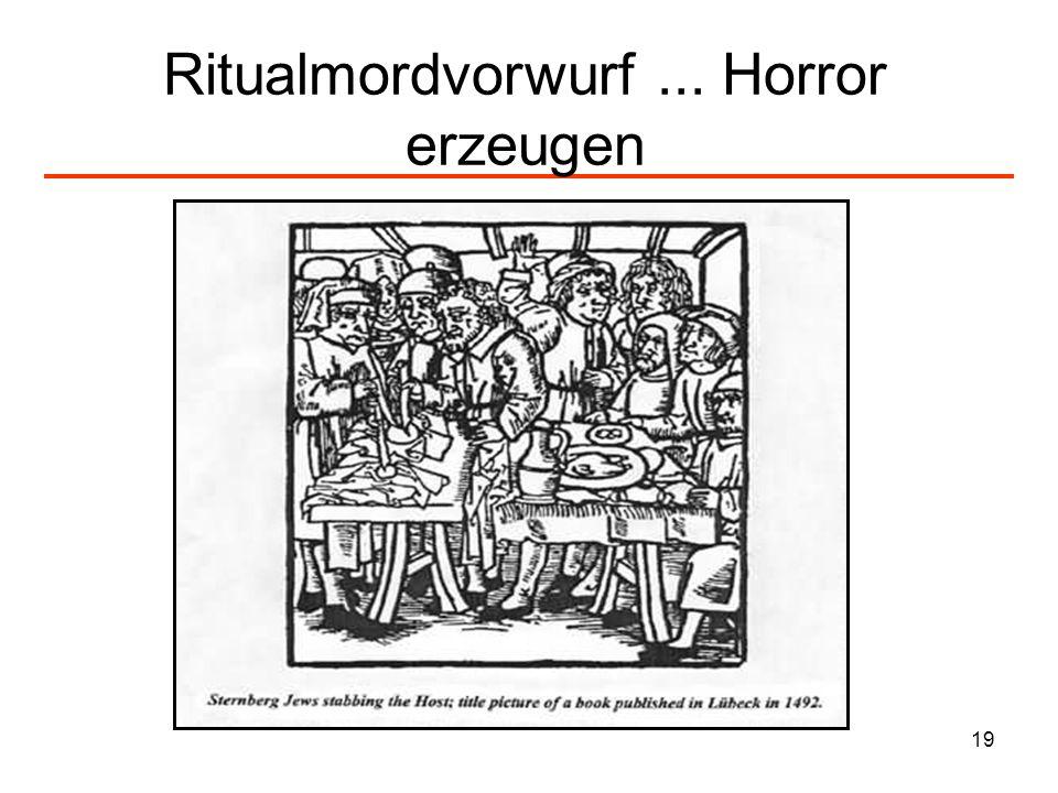 Ritualmordvorwurf ... Horror erzeugen