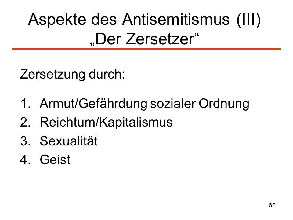 """Aspekte des Antisemitismus (III) """"Der Zersetzer"""
