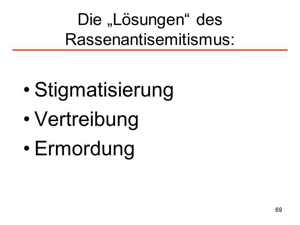 """Die """"Lösungen des Rassenantisemitismus:"""