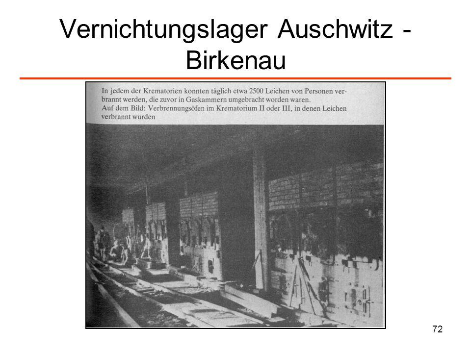 Vernichtungslager Auschwitz -Birkenau