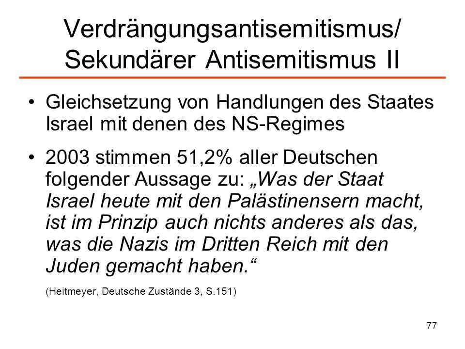 Verdrängungsantisemitismus/ Sekundärer Antisemitismus II