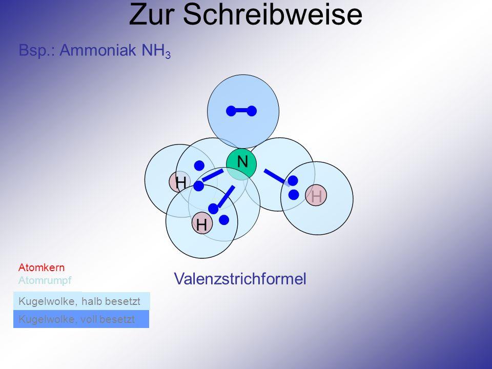 Zur Schreibweise Bsp.: Ammoniak NH3 N H Valenzstrichformel Atomkern