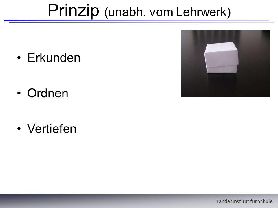 Prinzip (unabh. vom Lehrwerk)