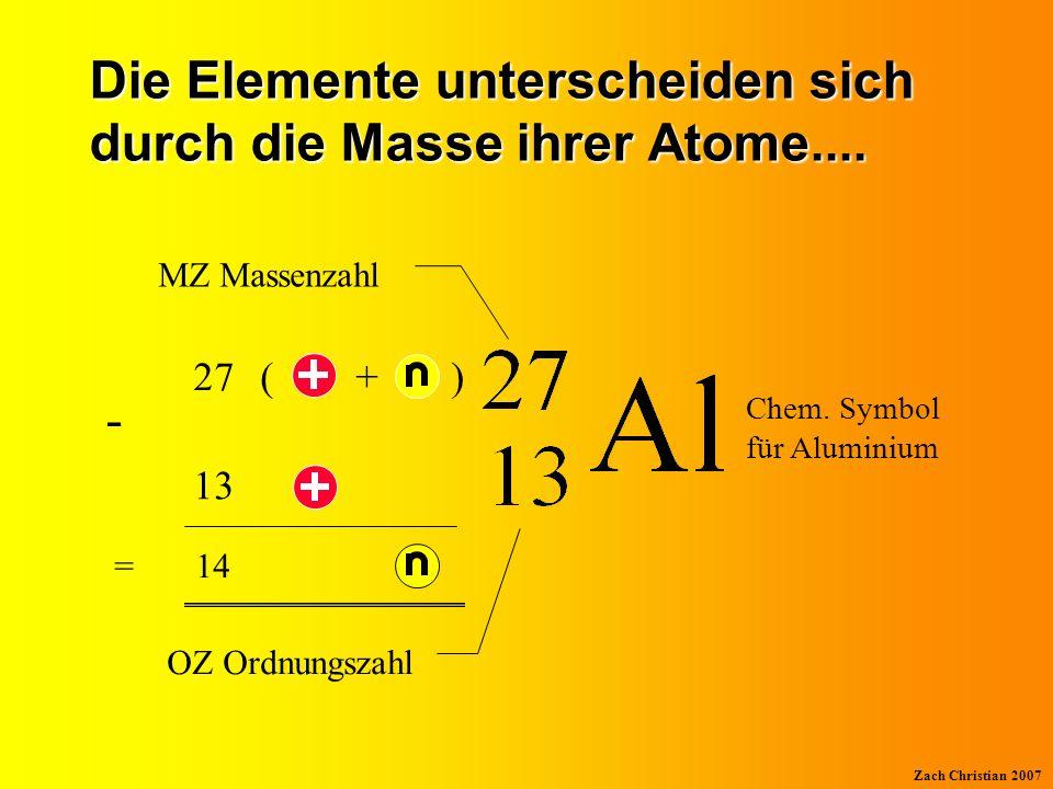 Die Elemente unterscheiden sich durch die Masse ihrer Atome....