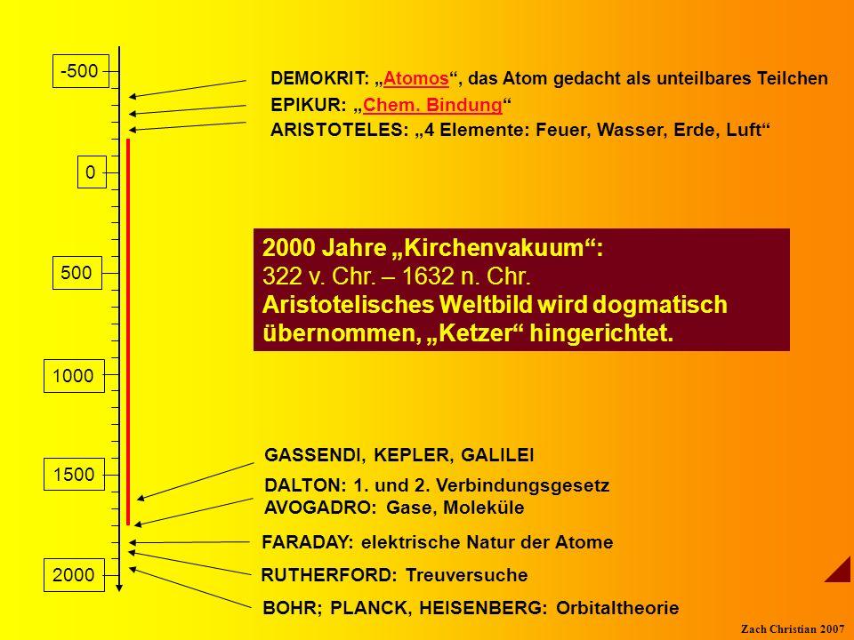 """2000 Jahre """"Kirchenvakuum : 322 v. Chr. – 1632 n. Chr."""