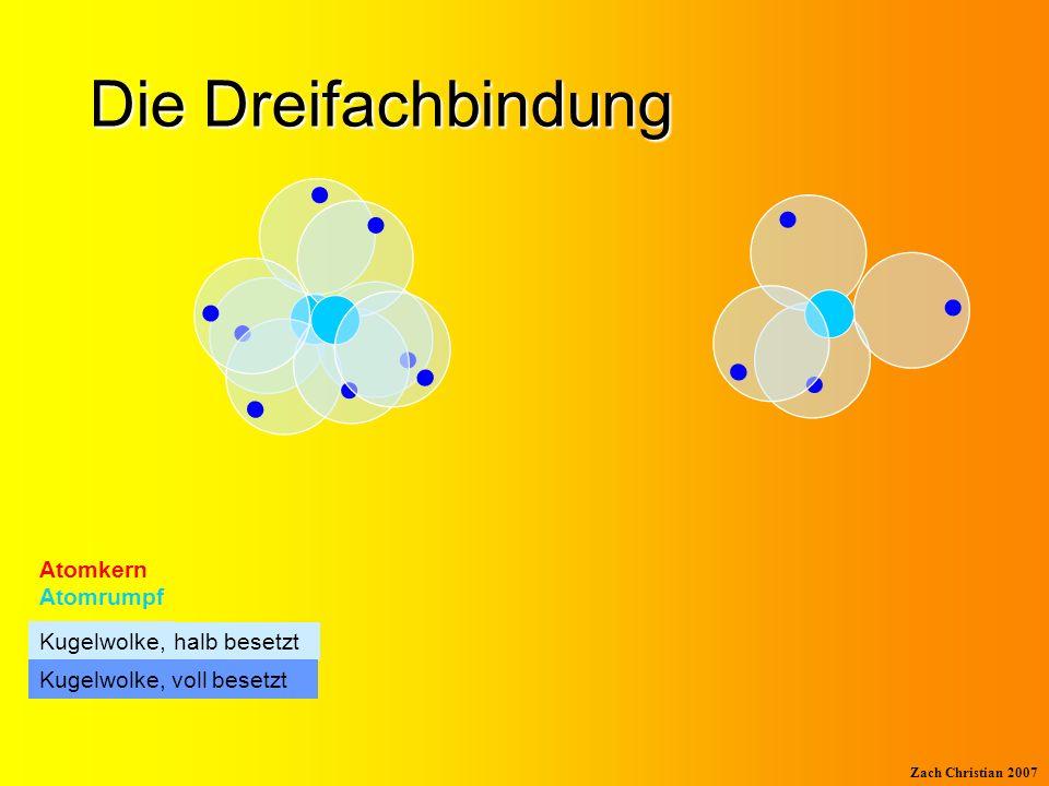 Die Dreifachbindung Atomkern Atomrumpf Kugelwolke, halb besetzt