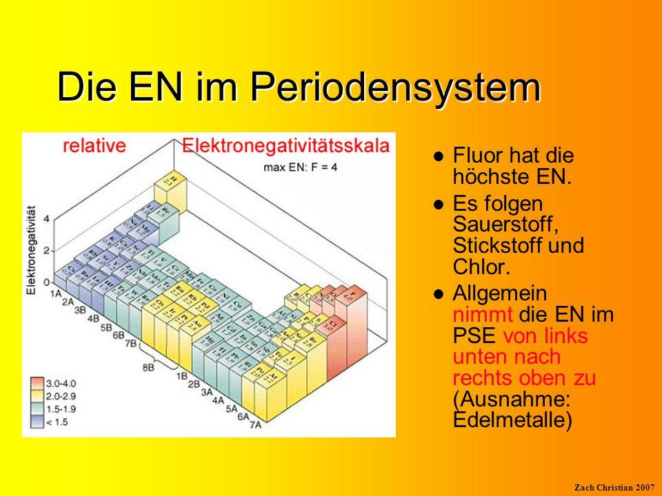 Die EN im Periodensystem