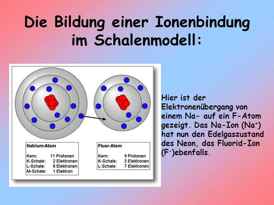 Die Bildung einer Ionenbindung im Schalenmodell: