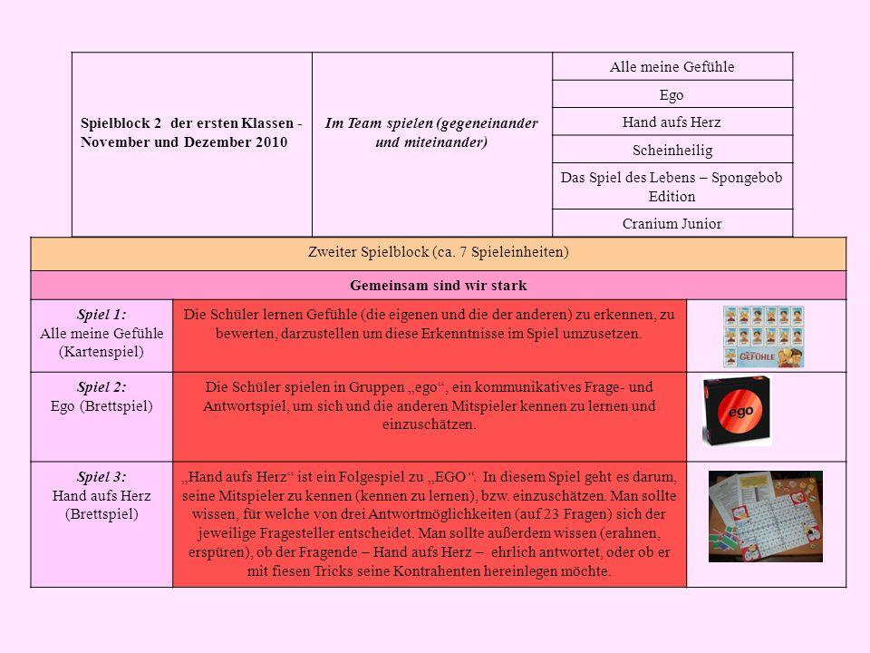 Spielblock 2 der ersten Klassen - November und Dezember 2010