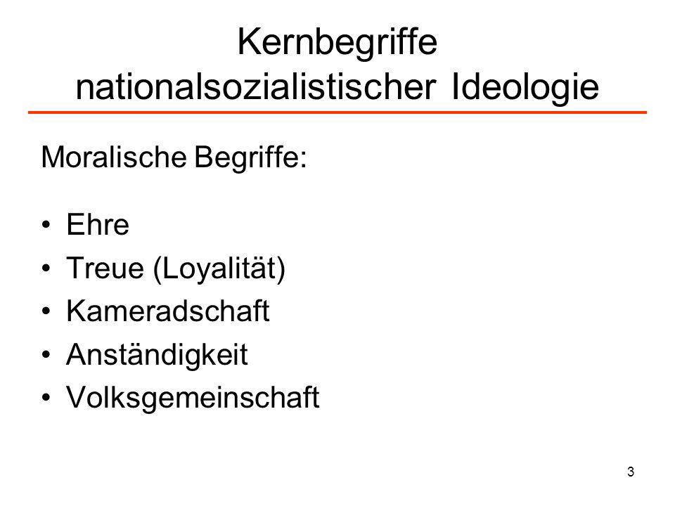 Kernbegriffe nationalsozialistischer Ideologie