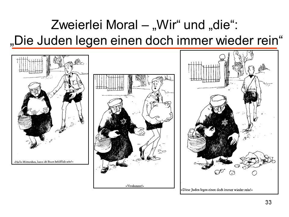 """Zweierlei Moral – """"Wir und """"die : """"Die Juden legen einen doch immer wieder rein"""