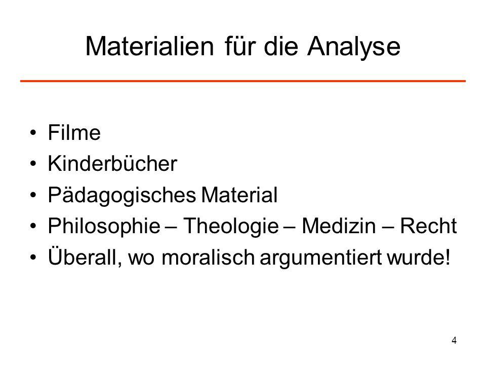 Materialien für die Analyse