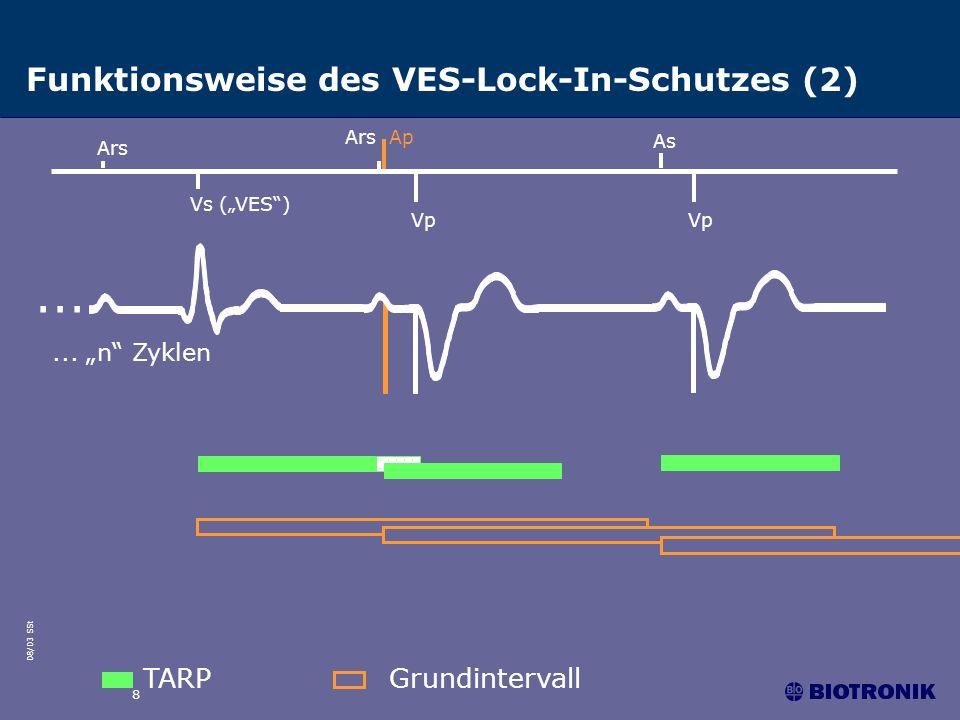 Funktionsweise des VES-Lock-In-Schutzes (2)