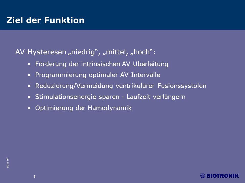 """Ziel der Funktion AV-Hysteresen """"niedrig , """"mittel, """"hoch :"""