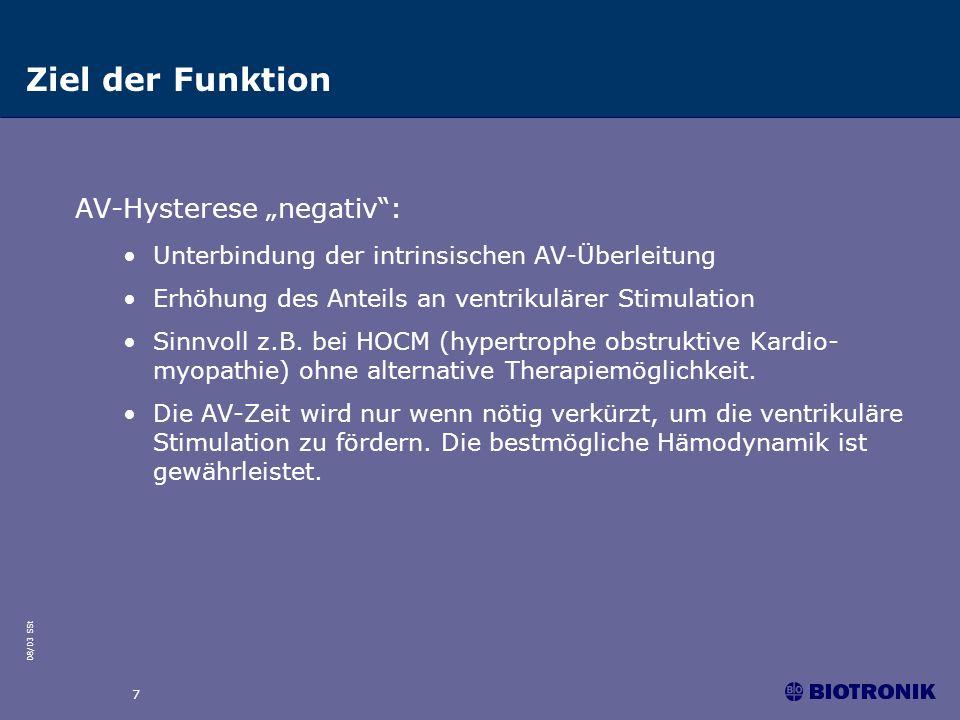 """Ziel der Funktion AV-Hysterese """"negativ :"""