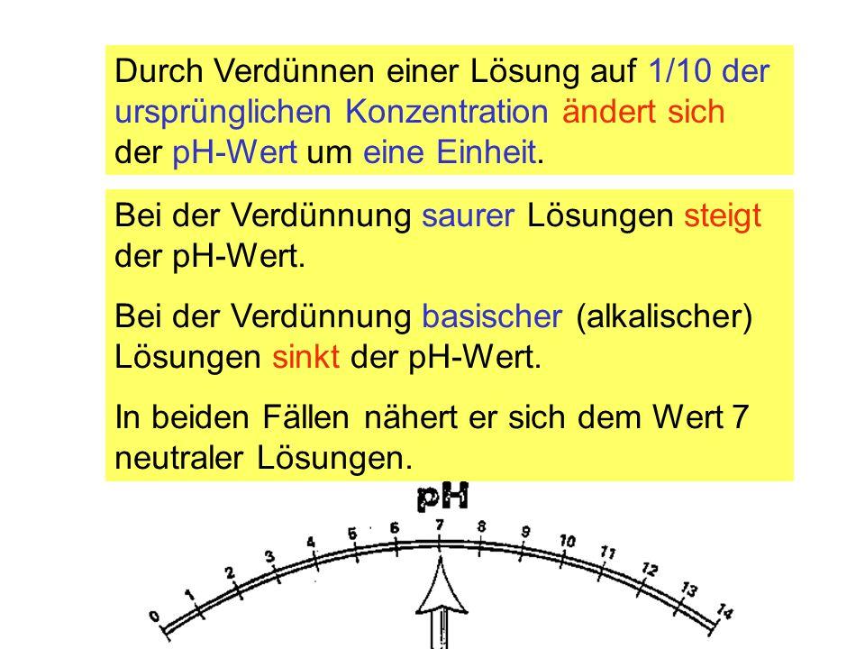 Durch Verdünnen einer Lösung auf 1/10 der ursprünglichen Konzentration ändert sich der pH-Wert um eine Einheit.