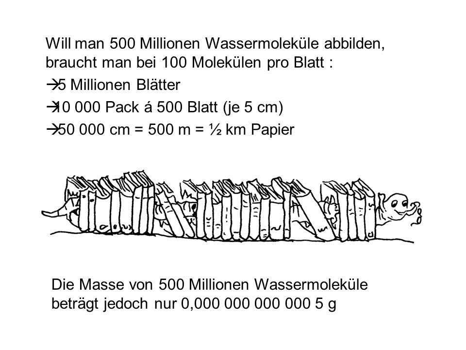 Will man 500 Millionen Wassermoleküle abbilden, braucht man bei 100 Molekülen pro Blatt :