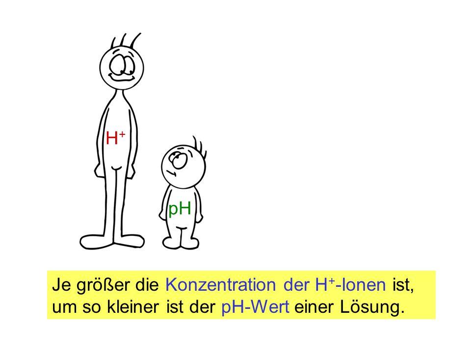H+ pH. http://www.schulbilder.org/gross-und-klein-t11509.jpg.
