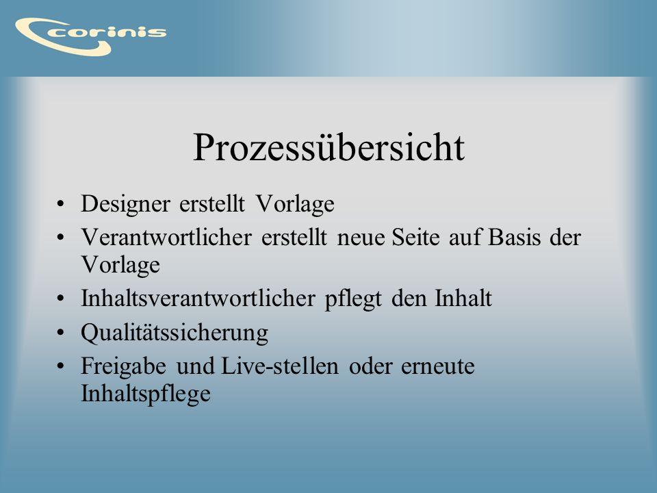 Prozessübersicht Designer erstellt Vorlage
