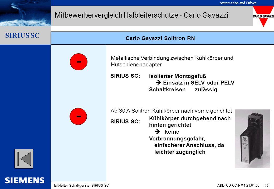 Mitbewerbervergleich Halbleiterschütze - Carlo Gavazzi