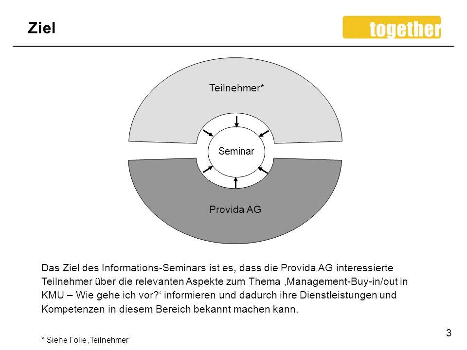 Ziel Teilnehmer* Provida AG