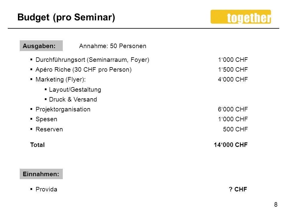 Budget (pro Seminar) Ausgaben: Annahme: 50 Personen